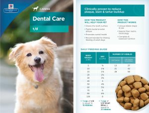 Hills Dental Care Canine